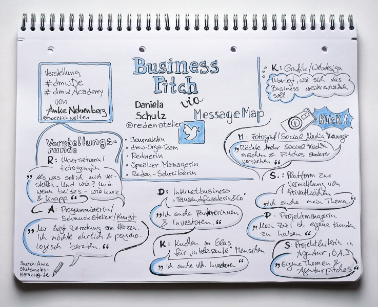 Sketchnote Pitch Message Map 1